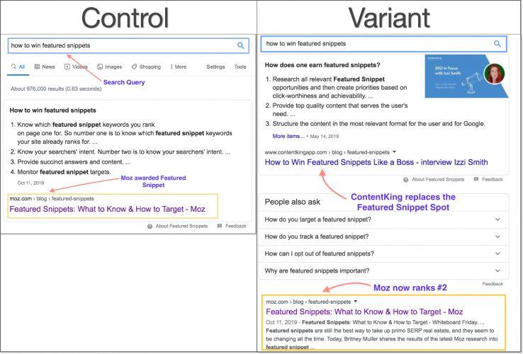 عکس چشم پوشی از قطعه های برجسته Google تا 12٪ از دست دادن ترافیک منجر شده است [SEO Experiment]