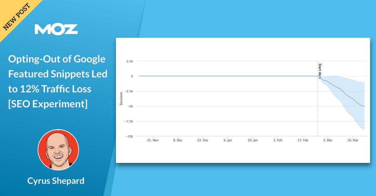 چشم پوشی از قطعه های برجسته Google تا 12٪ از دست دادن ترافیک منجر شده است [SEO Experiment]