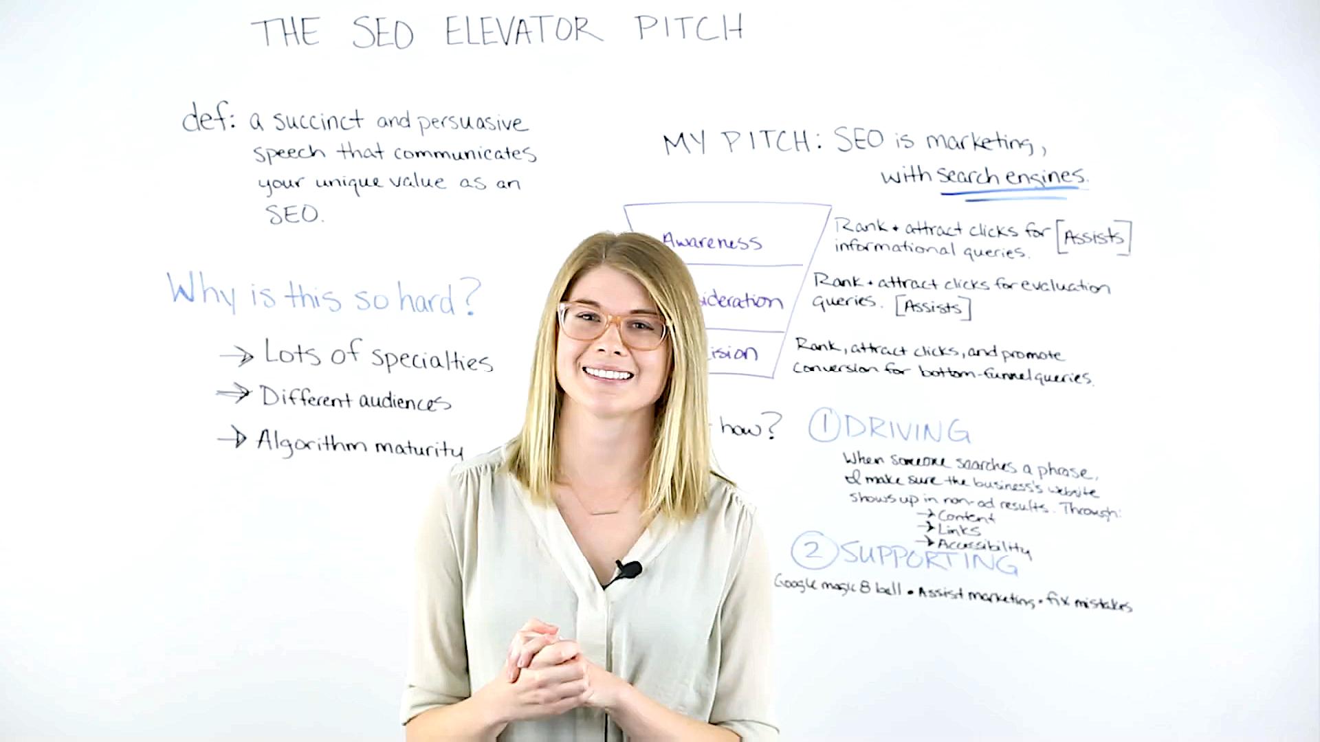 SEO Elevator Pitch - بهترین جمعه Whiteboard