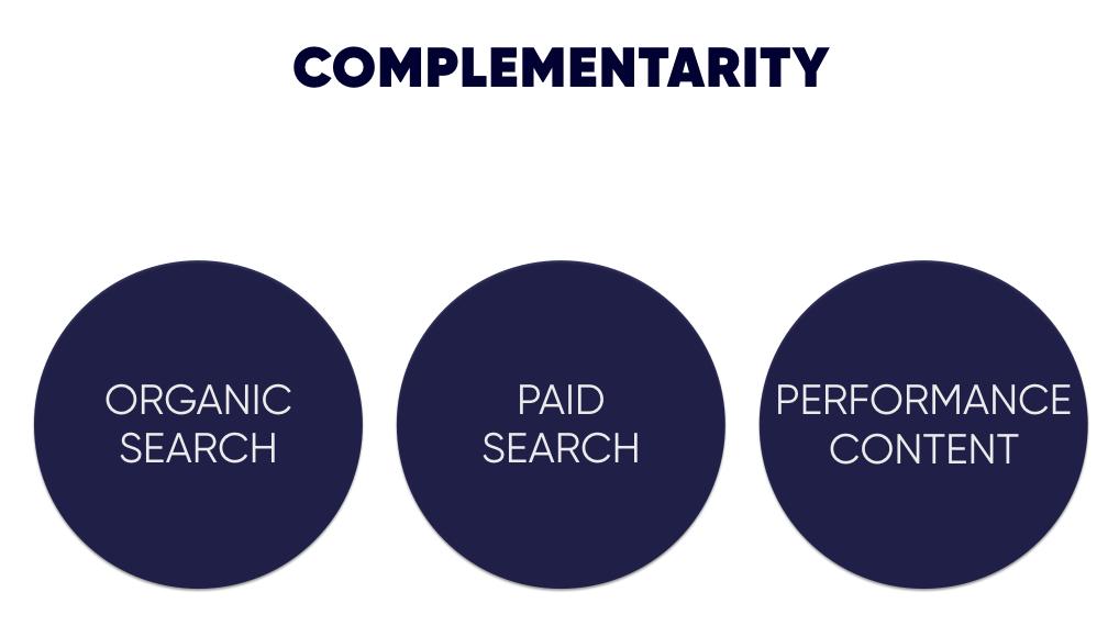 عکس بین رشته ای: نحوه ادغام جستجوی ارگانیک ، جستجوی پرداخت شده و تیم های محتوا