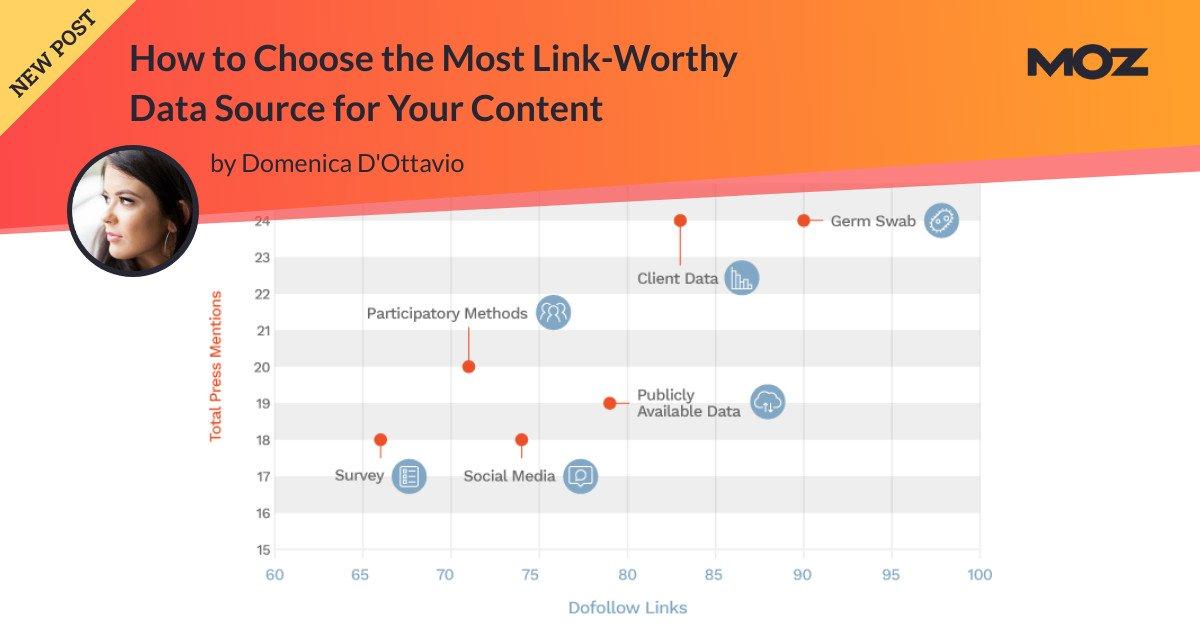 نحوه انتخاب منبع داده با ارزش ترین لینک برای محتوای شما
