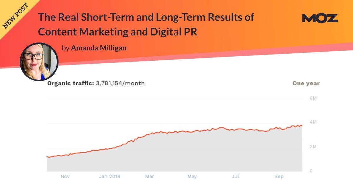 نتایج واقعی کوتاه مدت و بلند مدت بازاریابی محتوا و روابط عمومی دیجیتال