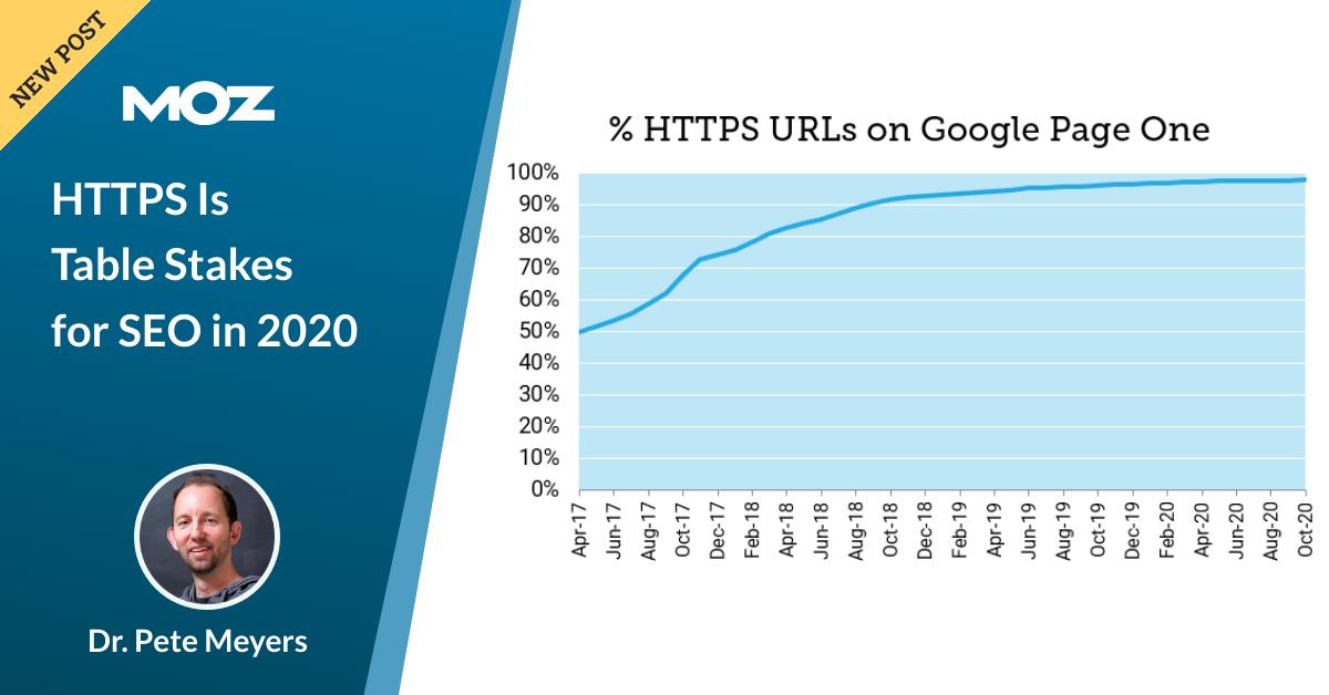 HTTPS Is Table Stakes برای سئو در سال 2020 است