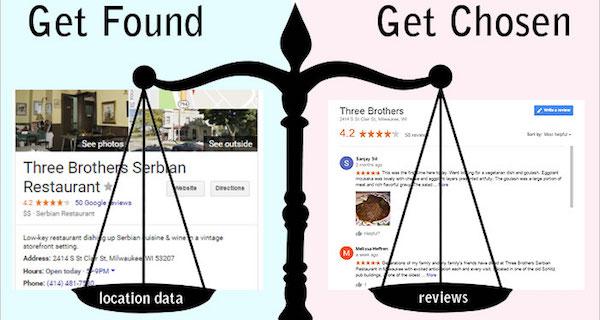 داده های مکان + نظرات: 1-2 سئو محلی (به روز شده در سال 2020)