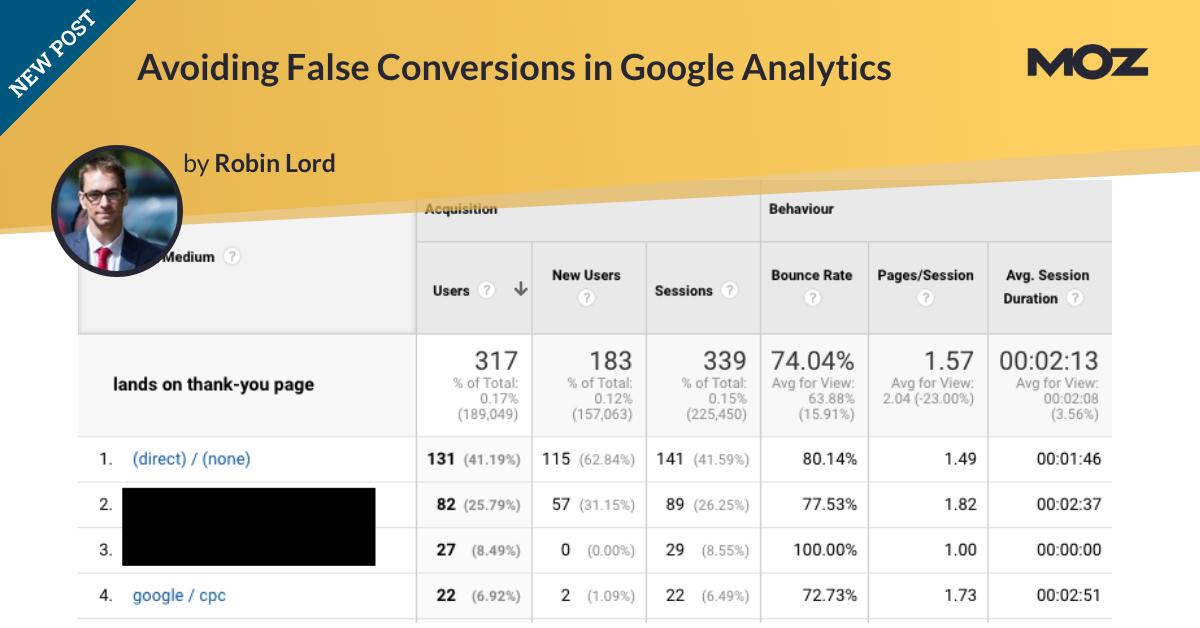 جلوگیری از تبدیل نادرست در Google Analytics