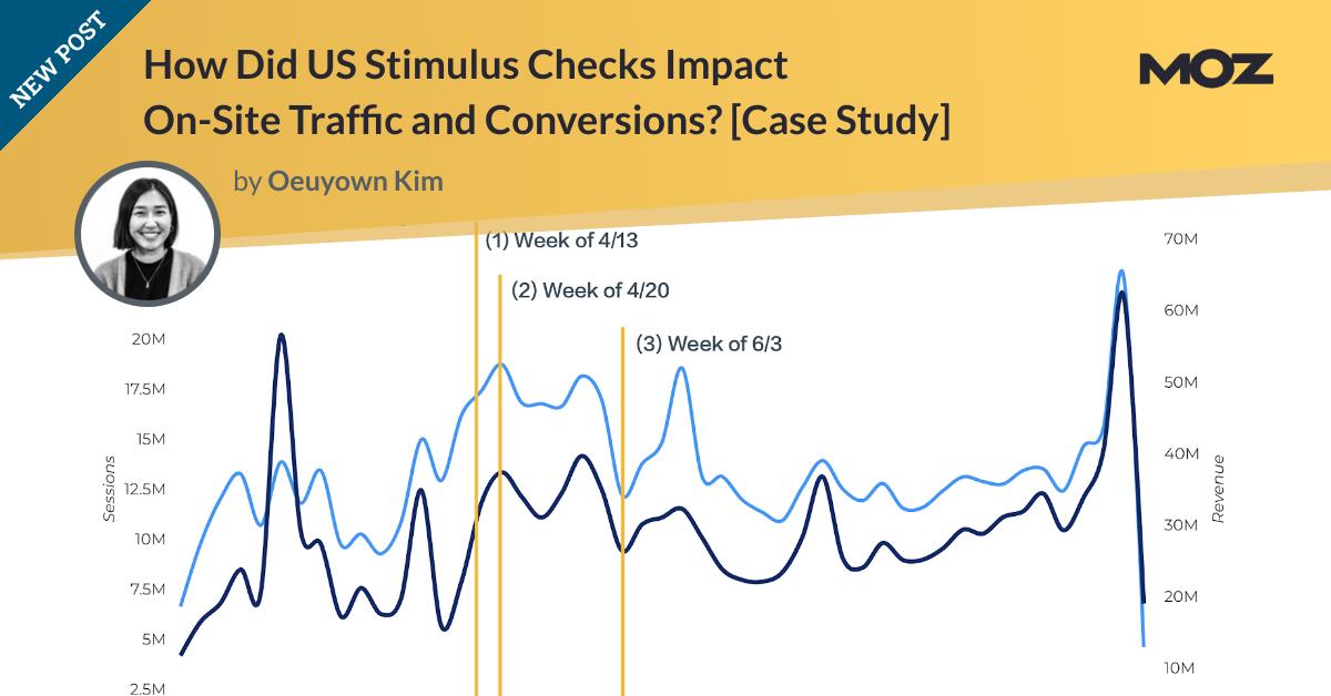 چگونه محرک های ایالات متحده بر میزان ترافیک و تبدیل سایت تأثیر می گذارد؟ [Case Study]