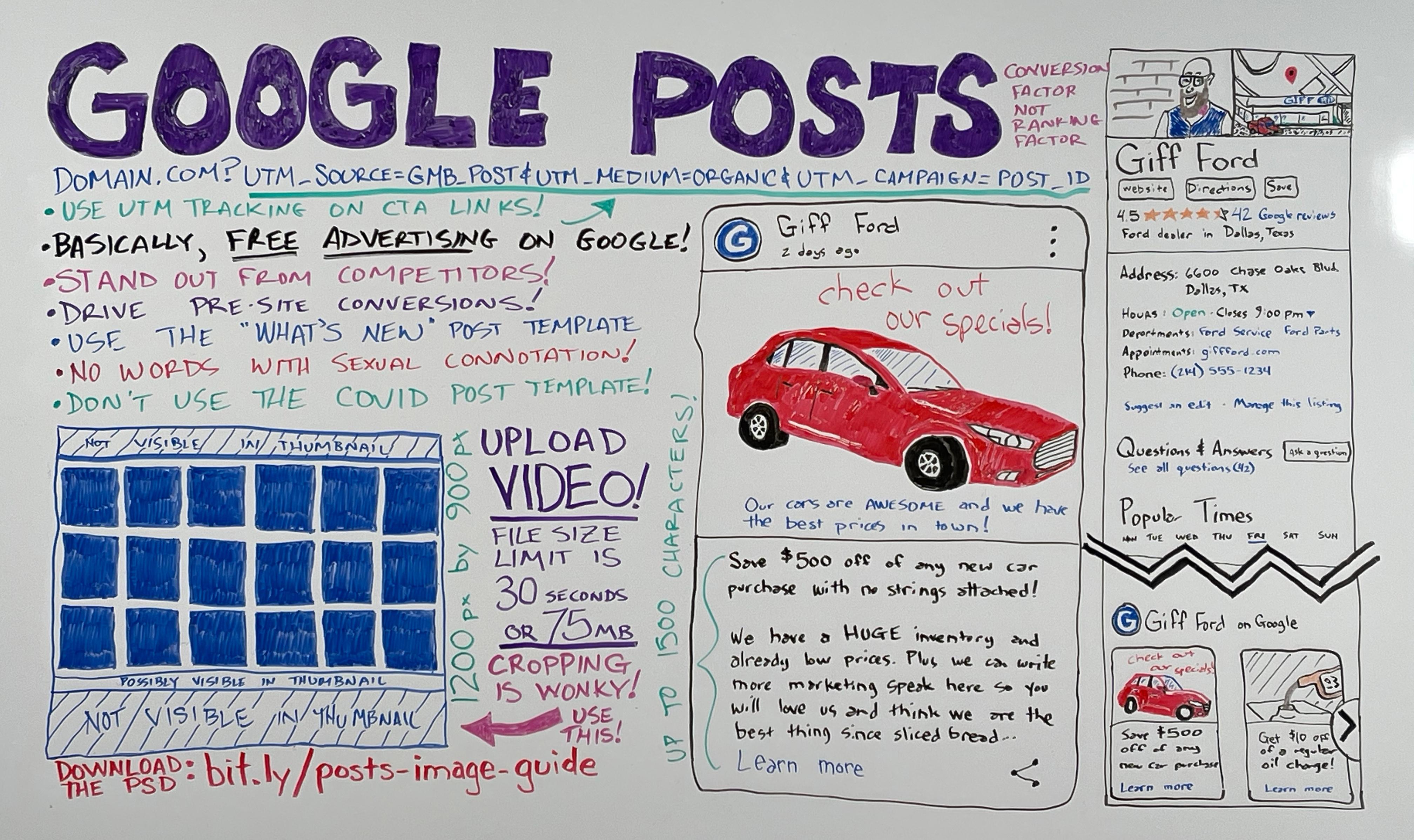 عکس Google Posts: عامل تبدیل - عامل رتبه بندی نشده است