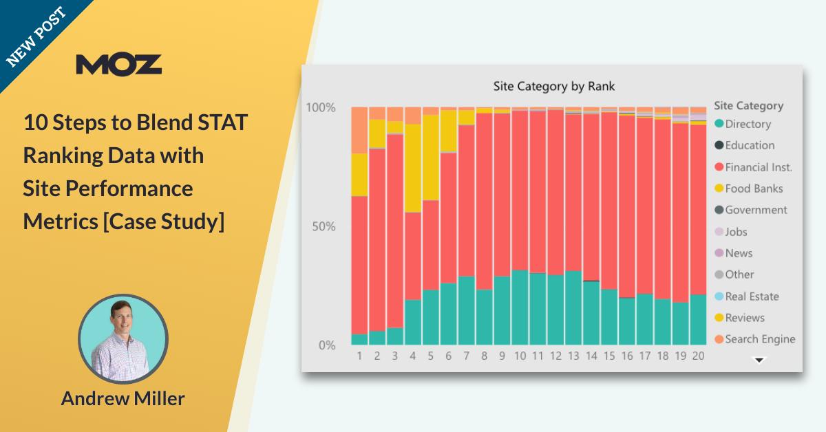 10 مرحله برای ترکیب داده های رتبه بندی STAT با معیارهای عملکرد سایت