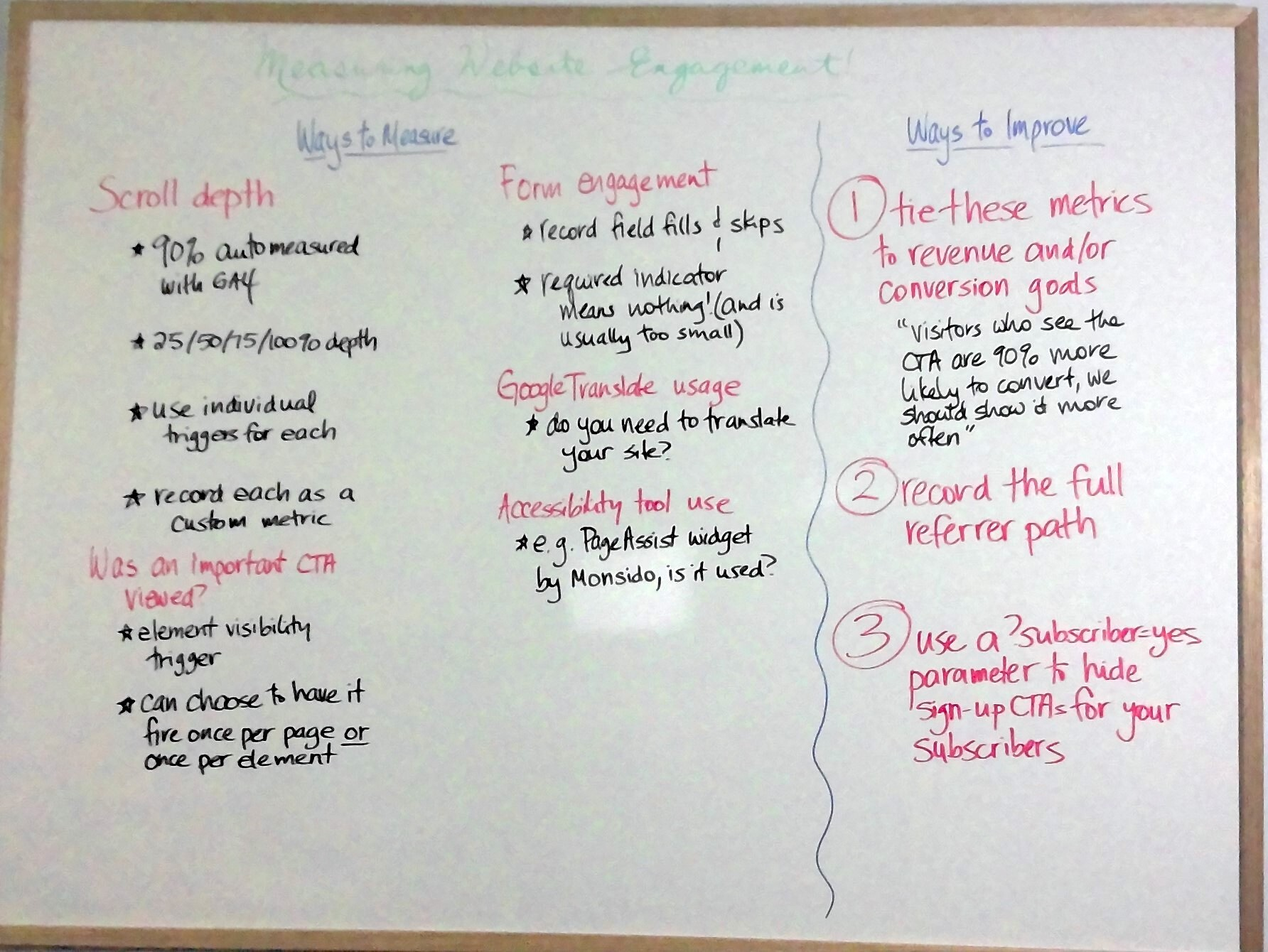 عکس 5 راه برای اندازه گیری و 3 نکته برای بهبود درگیری وب سایت